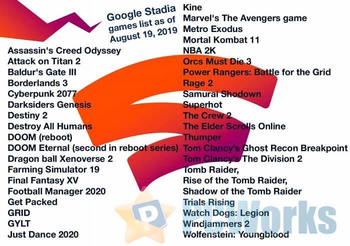 谷歌Stadia首发游戏一览《刺客信条:奥德赛》领衔