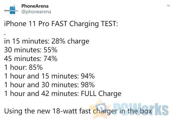 18W快充实测 iPhone 11 Pro充满要1小时42分钟