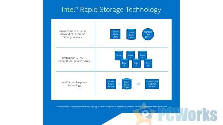 Intel Rapid Storage Technology 17.7.0.1006 – 英特尔快速存储技术驱动