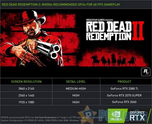 AMD 19.11.1、NVIDIA 441.12 WHQL驱动发布下载:首发支持《荒野大镖客2》