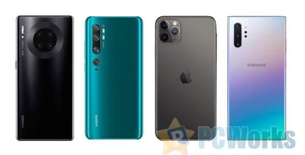 DxOMark评2019年最佳拍照手机:苹果三星第二 华为小米成大赢家