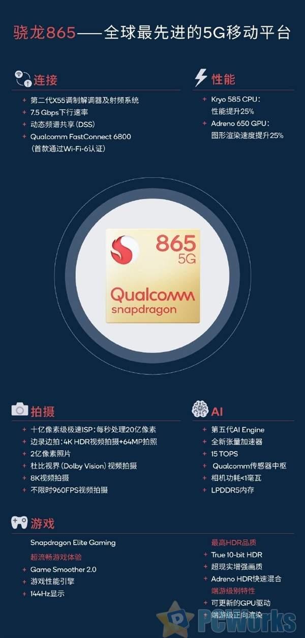 小米10首发!一张图看懂骁龙865:全球最先进的5G移动平台