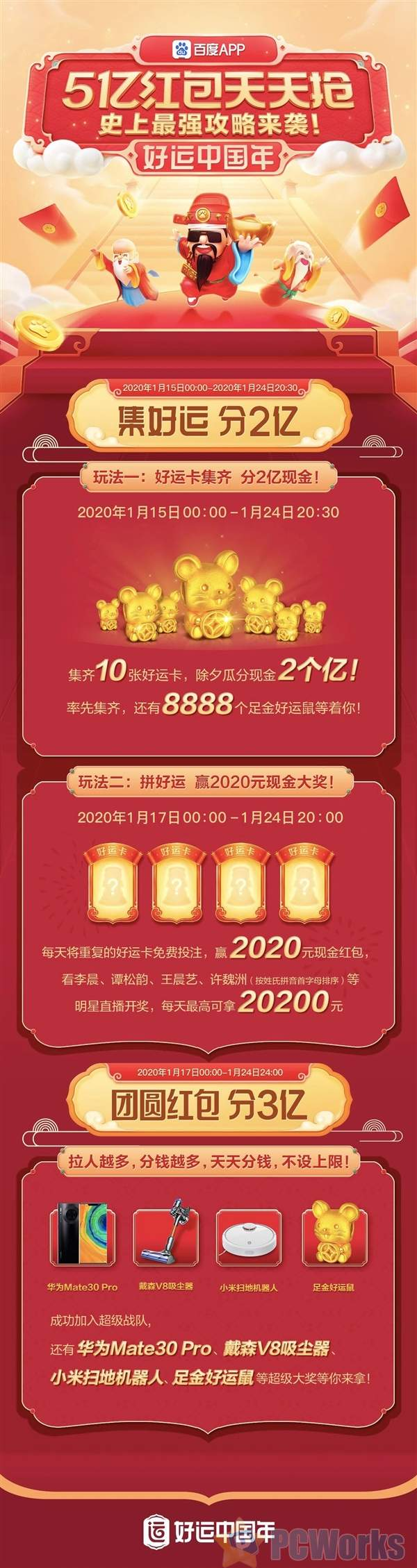 百度今年春节发5亿现金红包:全家桶APP都能抢