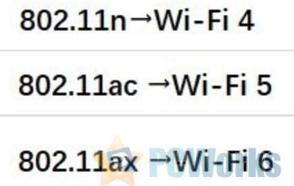 Wi-Fi网络中5G和2.4G是什么?有啥区别?