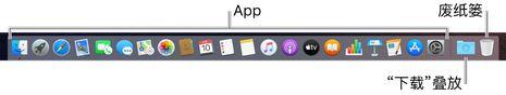 Mac基础学习系列:Mac 上程序坞 Dock介绍