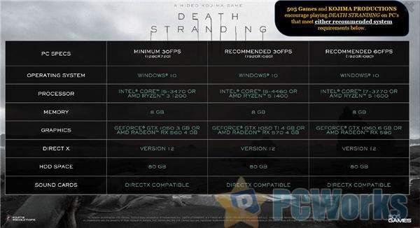 PC版《死亡搁浅》支持DLSS 2.0:RTX 20系显卡4K 60fps随便跑