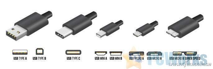 科普:英特尔重新规范USB4接口标识